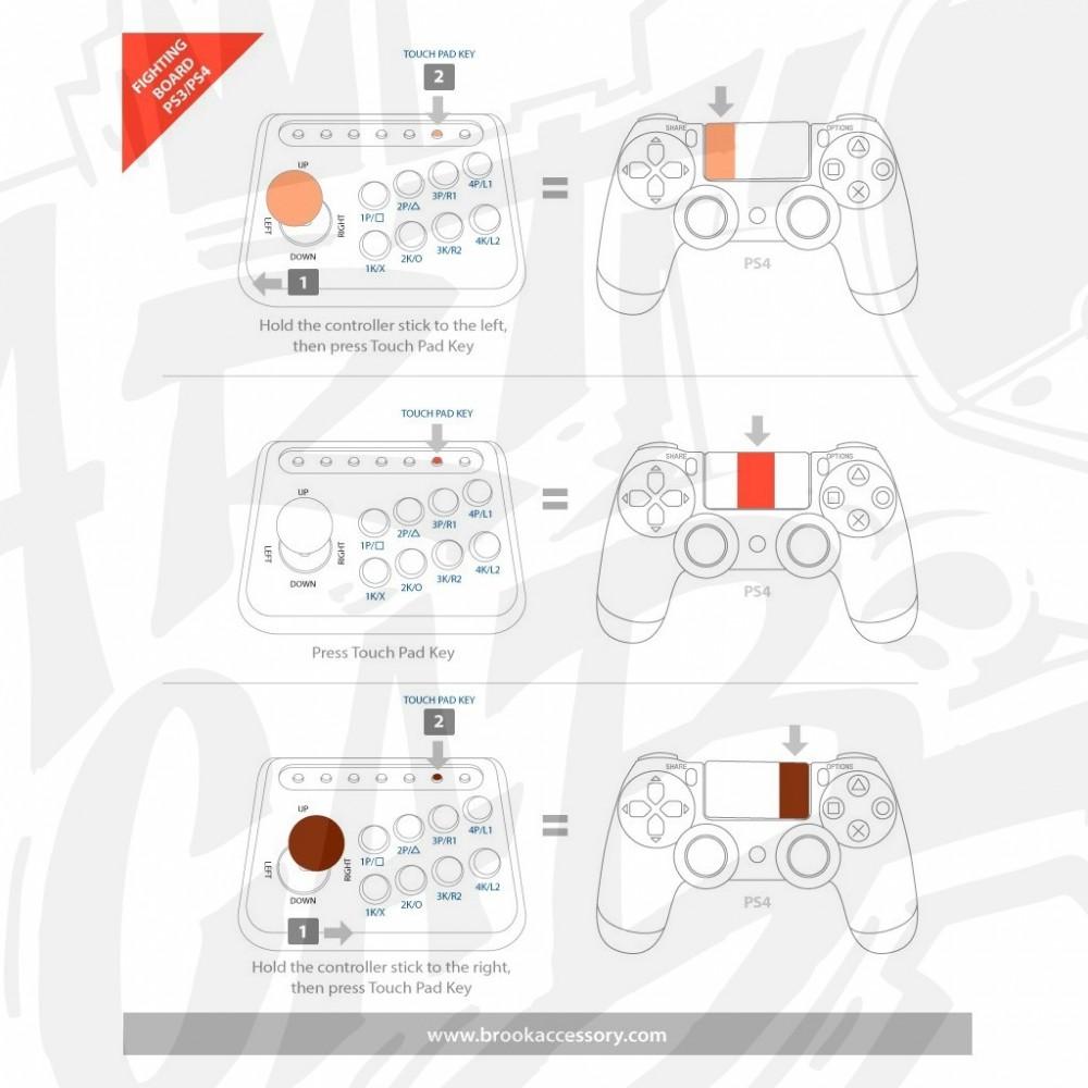 PS3/PS4 fighting board + Breakout Board